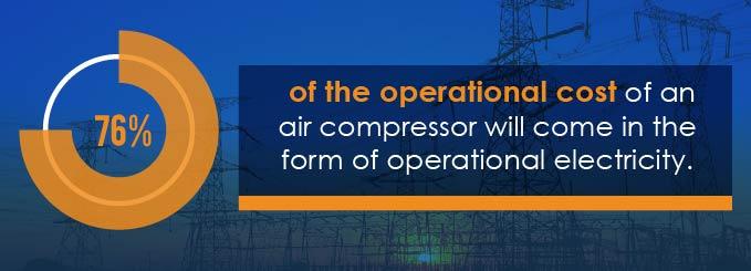 air compressor for plastics industry