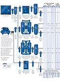 air compressor best practices