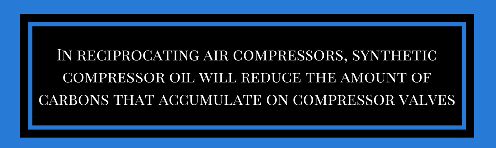 In reciprocating air compressors, synthetic compressor oil will reduce the amount of carbons that accumulate on compressor valves