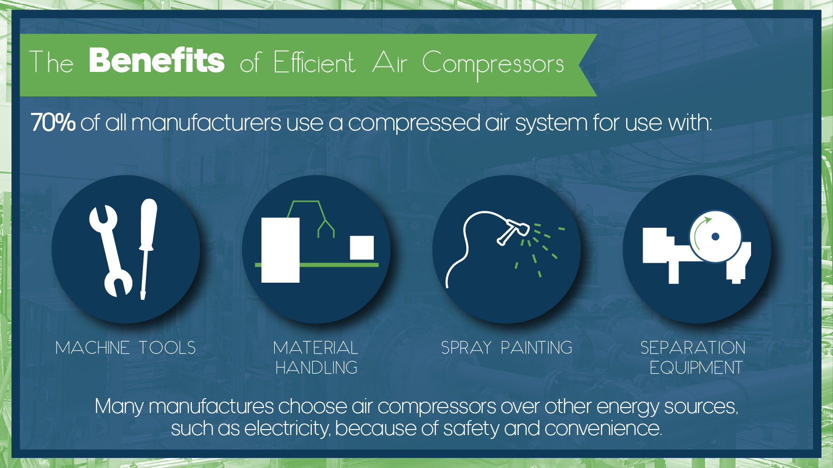 Air Compressor Efficiency Benefits Of Compressors General Electric Wiring Diagram An Can Also Function At High Temperatures And In Locations Where Explosions Fire Hazards Restrict Other Forms Energy