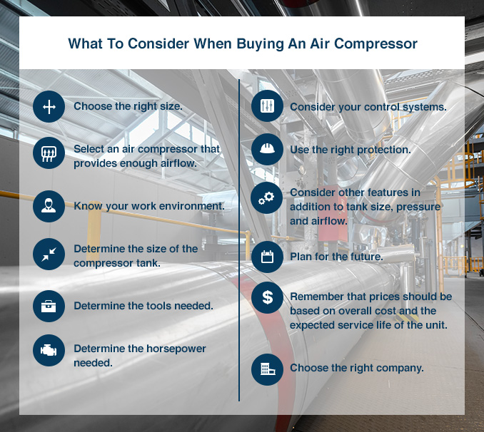 Air Compressor Efficiency Benefits Of Air Compressors