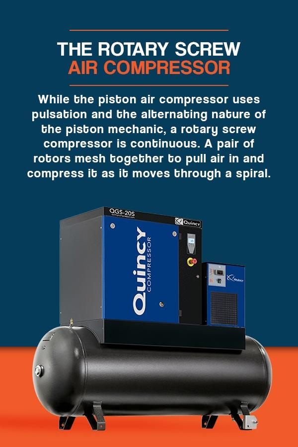 The Rotary Screw Air Compressor