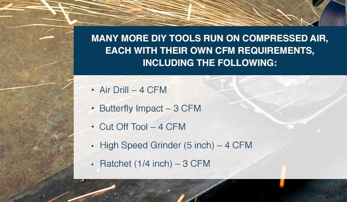 Diy Tools Use