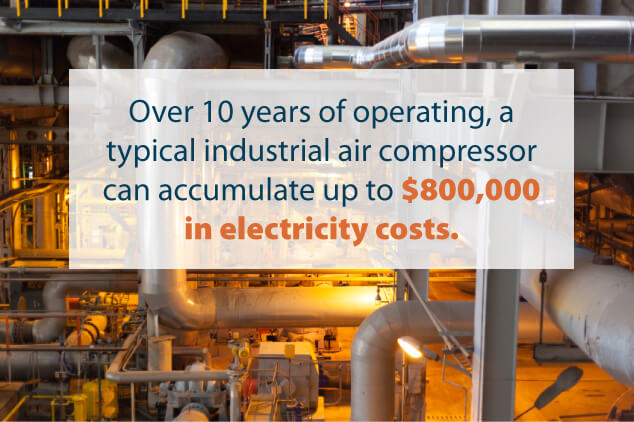 How Much Will Compressed Air Cost You?