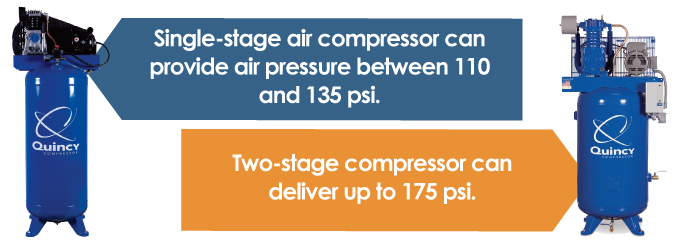 air compressor for plumbing