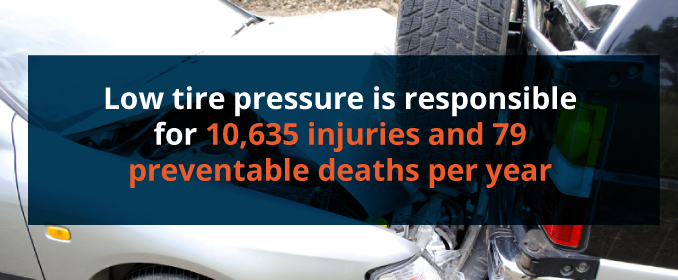 preventable-accidents