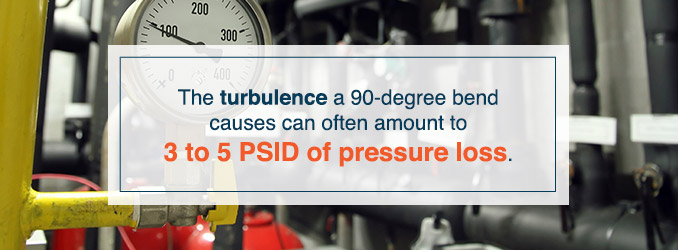 turbulence-can-produce-3-to-5-PSID-of-pressure-loss