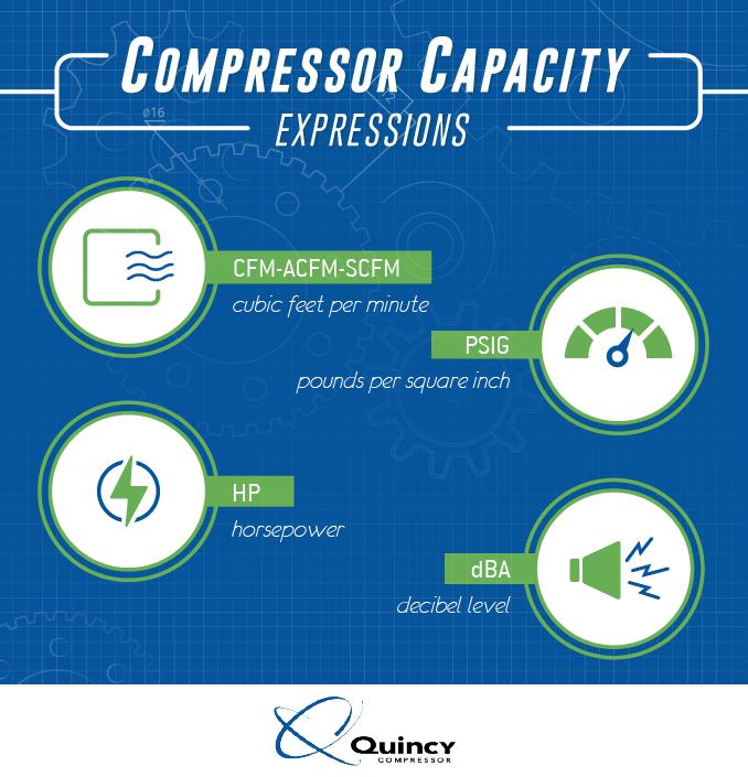 Air compressor for plumbing quincy compressor micrographic quincy compressor 01 fandeluxe Images