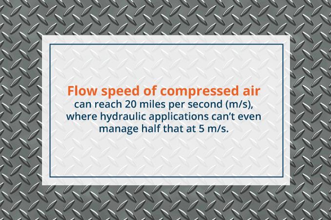 3-flow-speed