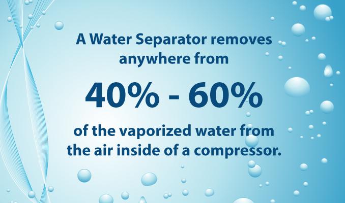 water-seperator