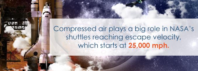 air compressors in space