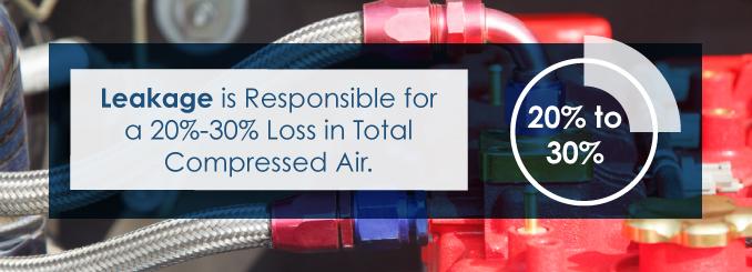 compressed air efficiency