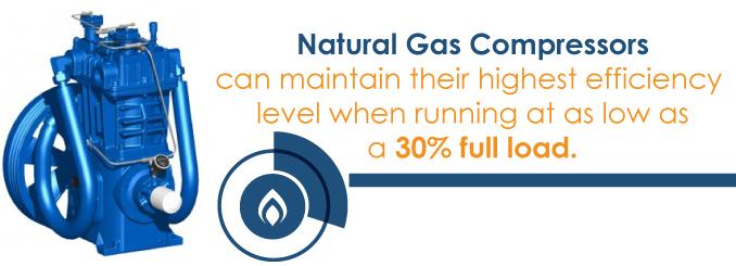 electric vs natural gas compressors