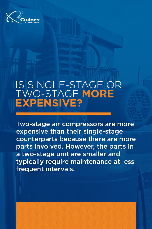 Is single stage or two stage more expensive?