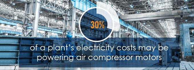 natural gas vs electric air compressors