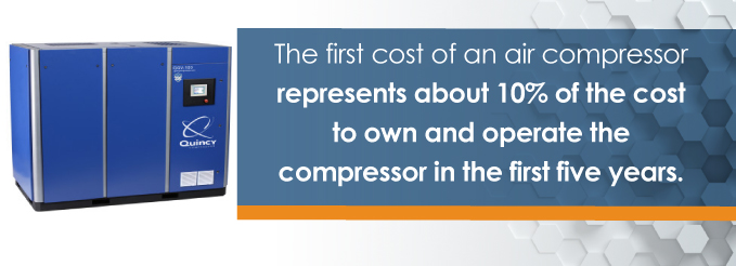 cost to own and operate and air compressor