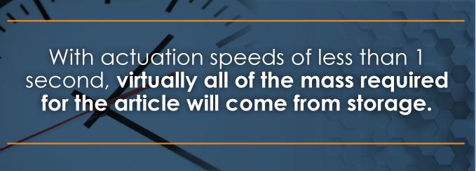 actuation speeds