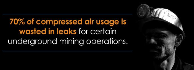 mining air compressors