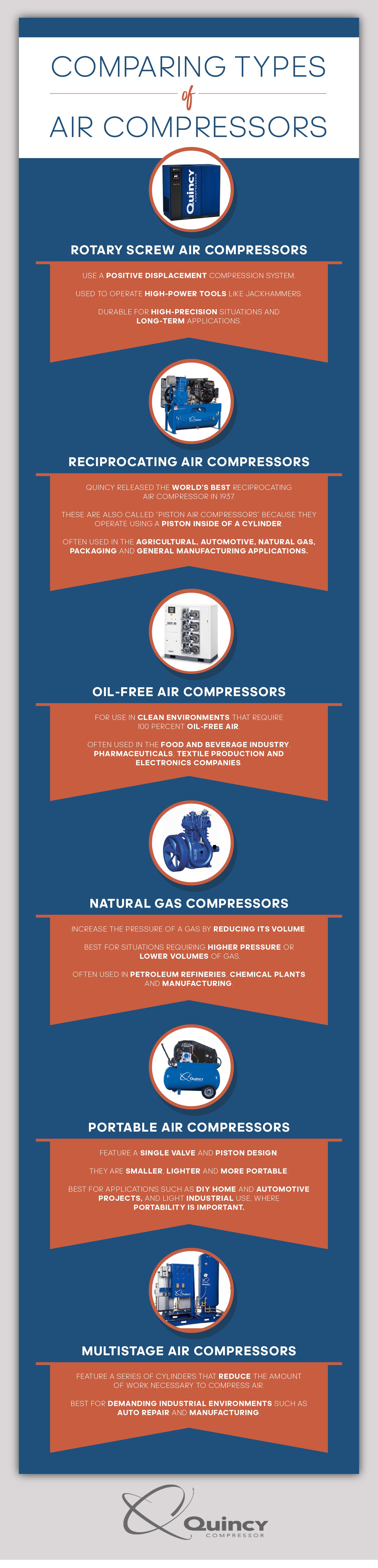 comparing-air-compressor-types