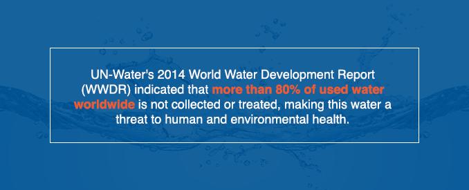 2-used-water-worldwide
