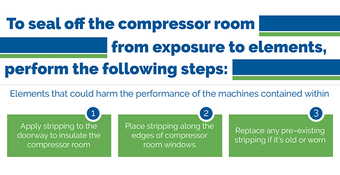 steps to seal of the compressor room from exposure to elements