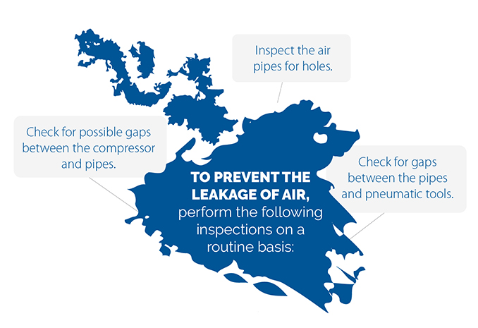 To prevent the leakage of air, performs inspections on a routine basis.