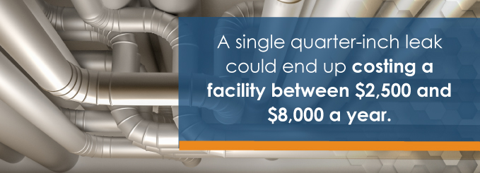 A single quarter-inc leak could end up costing a facility between $2,500 and $,000 a year.