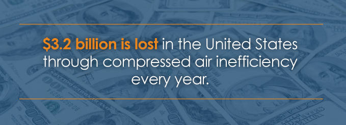 $3.2 billion is lost in the US through compressed air inefficiency each year
