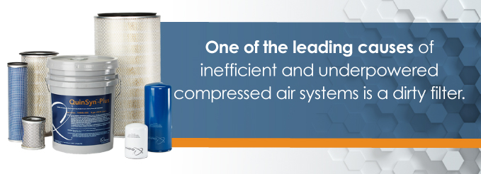 One of the leading causes of inefficient and underpowered compressed air systems is a dirty filter.