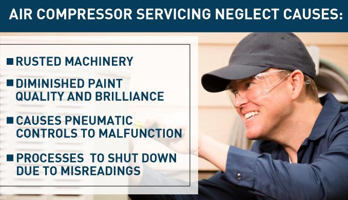 servicing-your-air-compressor