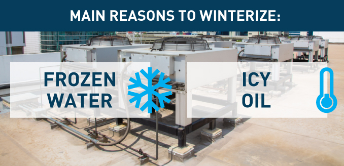 reasons-to-winterize-air-compressor