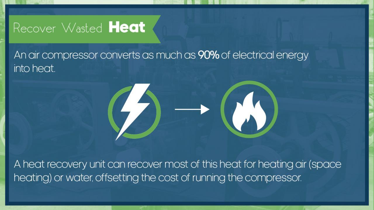 Air Compressor Efficiency | Benefits of Air Compressors
