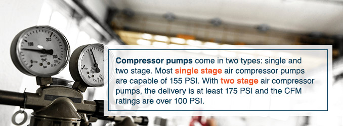 Best Air Compressors for DIY Projects | Quincy Compressor