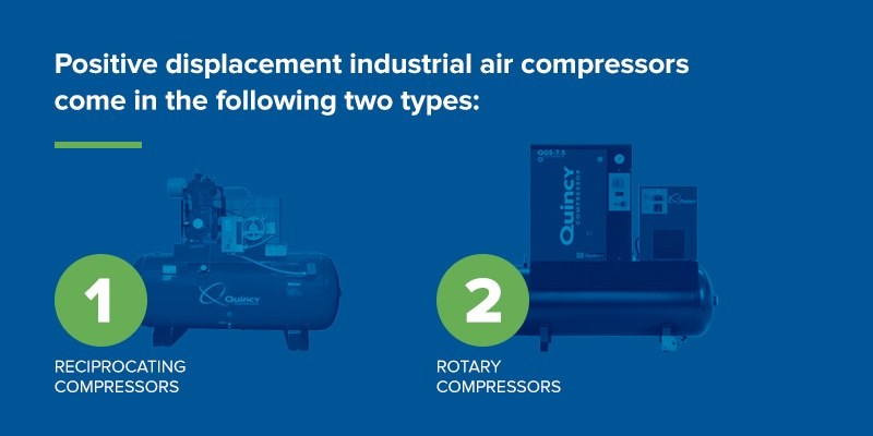 positive displacement industrial air compressors come in reciprocating and rotary types