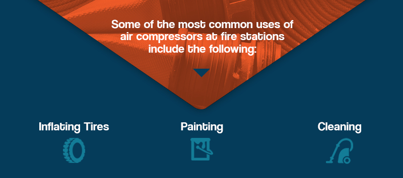 some of the most common uses of air compressors at fire stations include inflating tires, painting and cleaning
