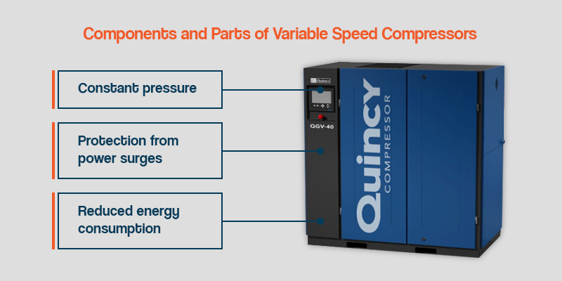 components and parts of variable speed compressors