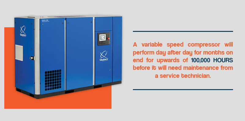 variable air speed compressors
