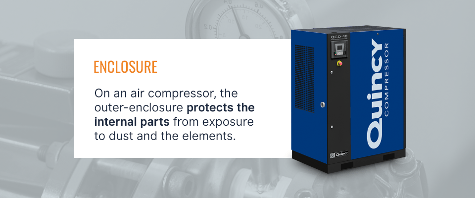 on an air compressor, the outer enclosure protects the internal parts from exposure to dust and elements