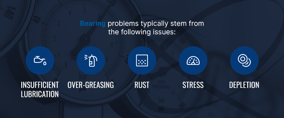 bearing problems typically stem from the following issues