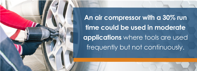 an air compressor with a 30% run time could be used in moderate applications