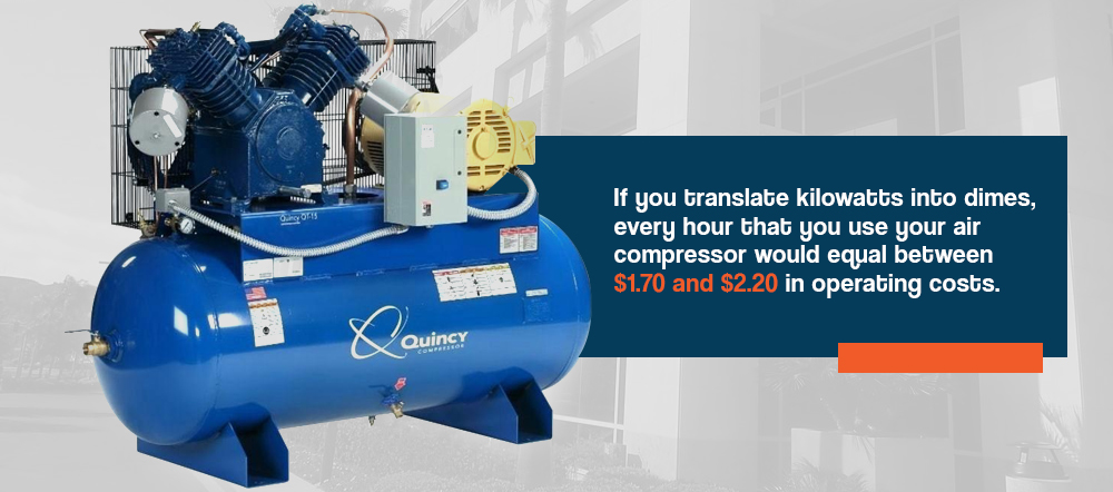 Every hour you use your air compressor will equal between $1.70 and $2.20 in operating costs