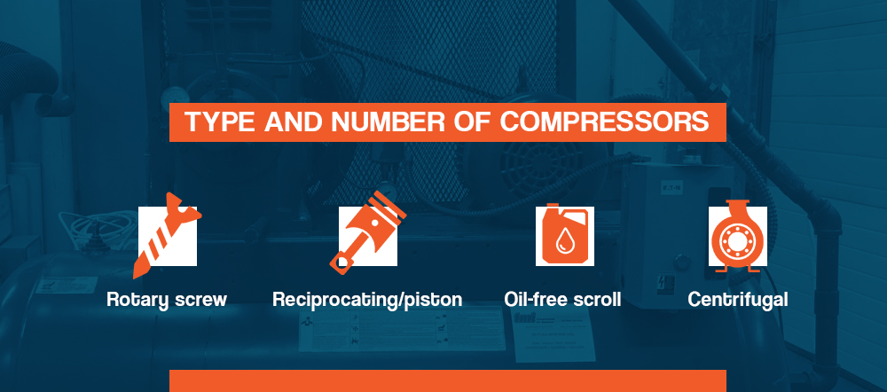 Type and Number of Compressors
