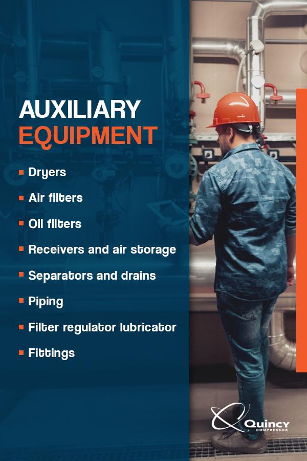 Auxiliary Equipment