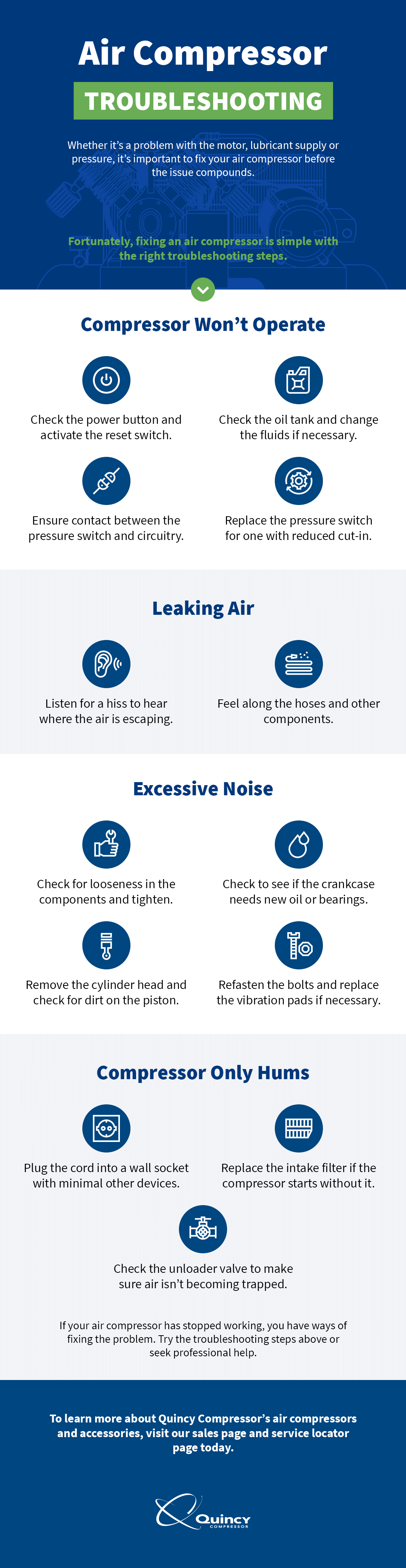 Air Compressor Troubleshooting Chart