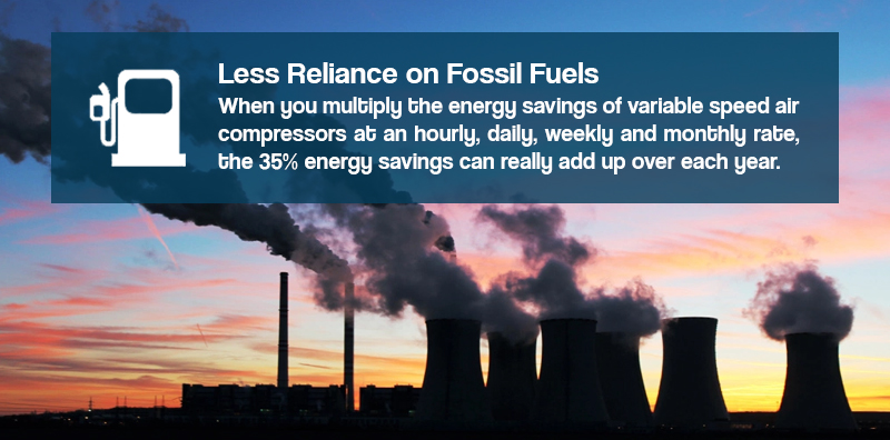 less reliance on fossil fuels