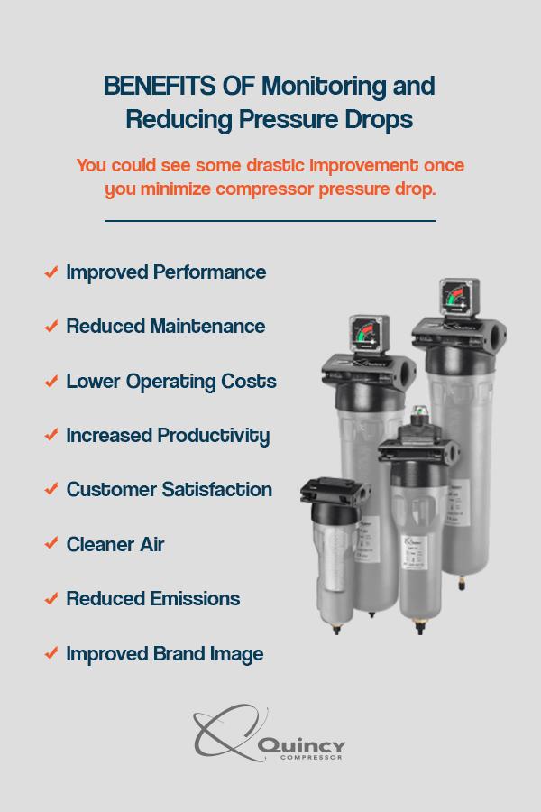 benefits of monitoring and reducing pressure drops