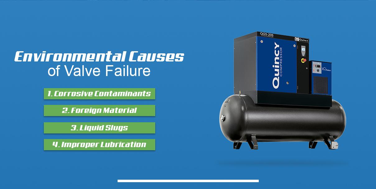 environmental causes of valve failure