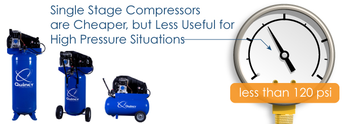 what to look for when purchasing a used air compressor