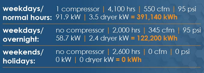 is compressed air perfection attainable