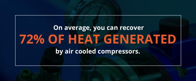 5-Heat-Generated